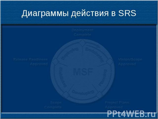 Диаграммы действия в SRS
