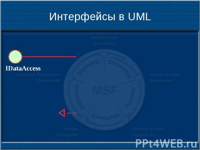 Интерфейсы в UML