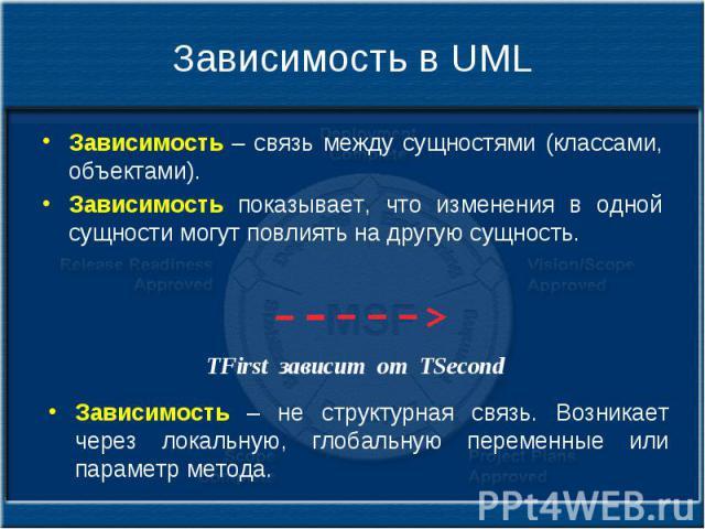 Зависимость в UML Зависимость – связь между сущностями (классами, объектами). Зависимость показывает, что изменения в одной сущности могут повлиять на другую сущность.
