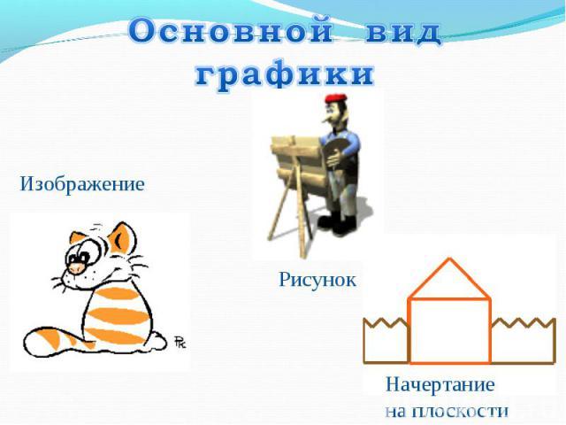 Изображение Изображение