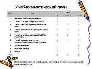 Учебно-тематический план.