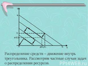 Распределение средств – движение внутрь треугольника. Рассмотрим частные случаи