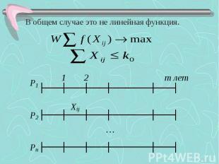 В общем случае это не линейная функция. В общем случае это не линейная функция.