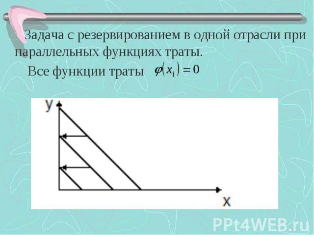 Задача с резервированием в одной отрасли при параллельных функциях траты. Задача с резервированием в одной отрасли при параллельных функциях траты. Все функции траты