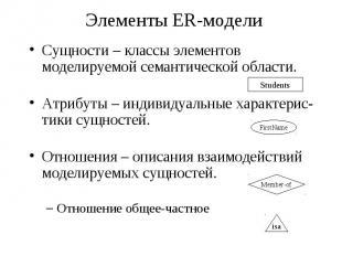 Элементы ER-модели Cущности – классы элементов моделируемой семантической област