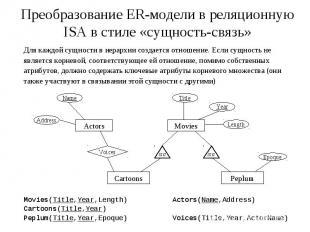 Преобразование ER-модели в реляционную ISA в стиле «сущность-связь» Для каждой с