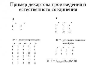 Пример декартова произведения и естественного соединения S⋈T = πS.A,S.B,T.C,T.D(