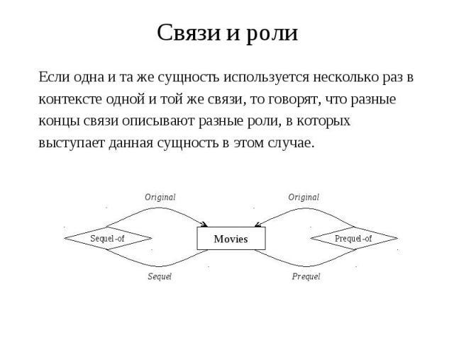 Связи и роли Если одна и та же сущность используется несколько раз в контексте одной и той же связи, то говорят, что разные концы связи описывают разные роли, в которых выступает данная сущность в этом случае.