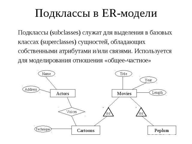 Подклассы в ER-модели Подклассы (subclasses) служат для выделения в базовых классах (superclasses) сущностей, обладающих собственными атрибутами и/или связями. Используется для моделирования отношения «общее-частное»