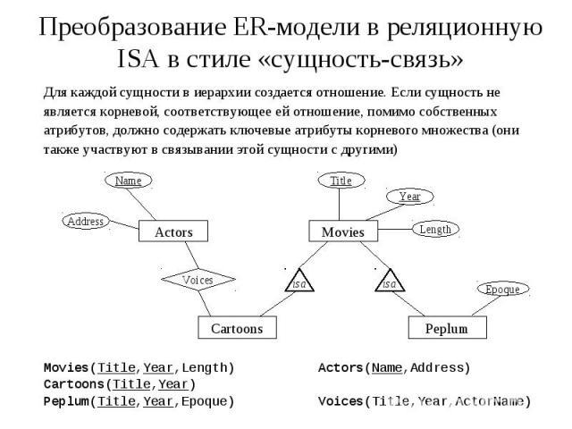 Преобразование ER-модели в реляционную ISA в стиле «сущность-связь» Для каждой сущности в иерархии создается отношение. Если сущность не является корневой, соответствующее ей отношение, помимо собственных атрибутов, должно содержать ключевые атрибут…