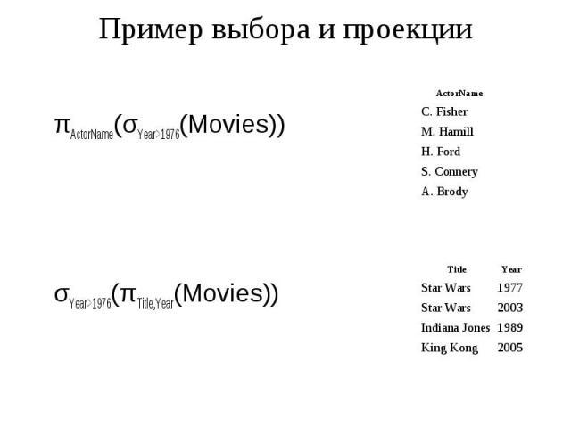 Пример выбора и проекции πActorName(σYear>1976(Movies))