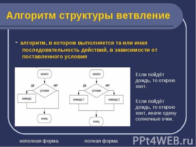 - алгоритм, в котором выполняется та или иная последовательность действий, в зависимости от поставленного условия - алгоритм, в котором выполняется та или иная последовательность действий, в зависимости от поставленного условия