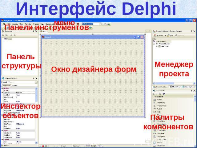 Интерфейс Delphi