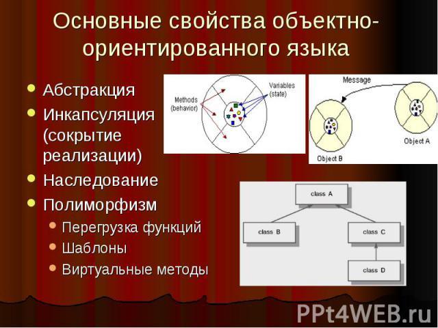Основные свойства объектно-ориентированного языка Абстракция Инкапсуляция (сокрытие реализации) Наследование Полиморфизм Перегрузка функций Шаблоны Виртуальные методы