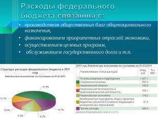 производством общественных благ общенационального назначения, производством обще