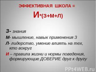 ЭФФЕКТИВНАЯ ШКОЛА = ЭФФЕКТИВНАЯ ШКОЛА = И*(З+М+Л) З- знания М- мышление, навык п