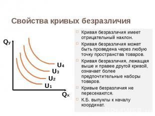 Кривая безразличия имеет отрицательный наклон. Кривая безразличия имеет отрицате