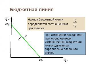 Наклон бюджетной линии Наклон бюджетной линии определяется соотношением цен това