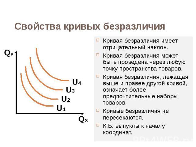Кривая безразличия имеет отрицательный наклон. Кривая безразличия имеет отрицательный наклон. Кривая безразличия может быть проведена через любую точку пространства товаров. Кривая безразличия, лежащая выше и правее другой кривой, означает более пре…