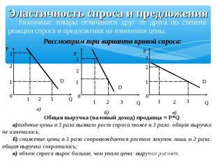Различные товары отличаются друг от друга по степени реакции спроса и предложени