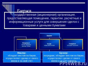 Биржа Государственная (акционерная) организация, предоставляющая помещение, гара