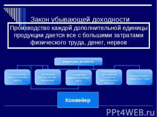 Закон убывающей доходности Производство каждой дополнительной единицы продукции