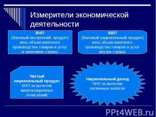 Измерители экономической деятельности