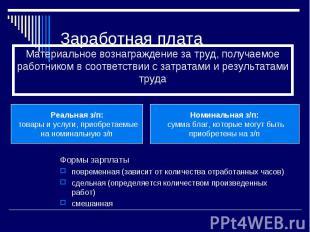 Заработная плата Формы зарплаты повременная (зависит от количества отработанных
