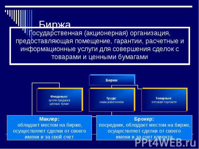 Биржа Государственная (акционерная) организация, предоставляющая помещение, гарантии, расчетные и информационные услуги для совершения сделок с товарами и ценными бумагами