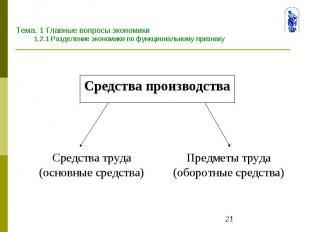 Тема. 1 Главные вопросы экономики 1.2.1 Разделение экономики по функциональному
