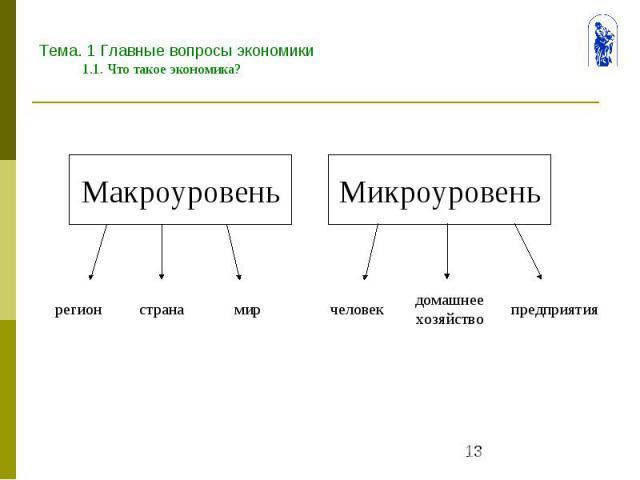 Тема. 1 Главные вопросы экономики 1.1. Что такое экономика?