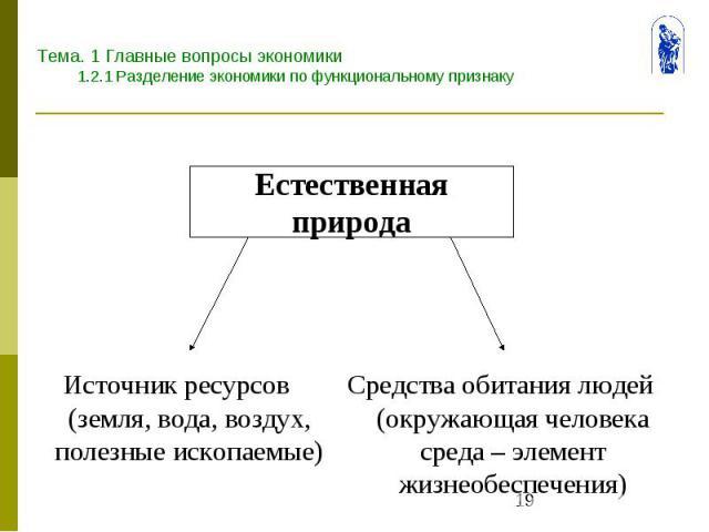 Тема. 1 Главные вопросы экономики 1.2.1 Разделение экономики по функциональному признаку