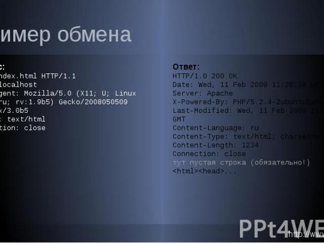 Пример обмена Запрос: GET /index.html HTTP/1.1 Host: localhost User-Agent: Mozilla/5.0 (X11; U; Linux i686; ru; rv:1.9b5) Gecko/2008050509 Firefox/3.0b5 Accept: text/html Connection: close