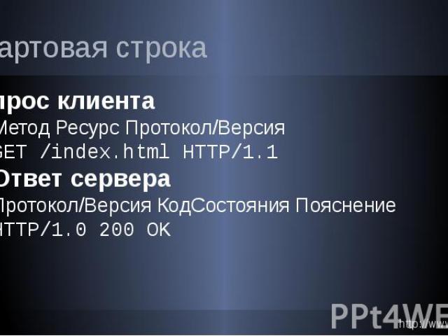 Стартовая строка Запрос клиента Метод Ресурс Протокол/Версия GET /index.html HTTP/1.1 Ответ сервера Протокол/Версия КодСостояния Пояснение HTTP/1.0 200 OK