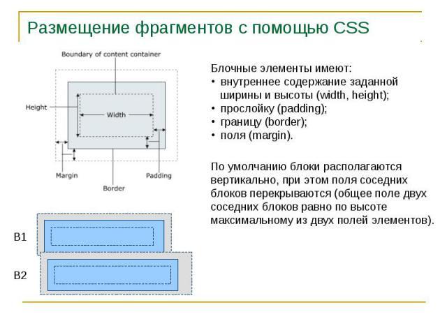 Размещение фрагментов с помощью CSS