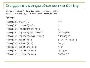 Стандартные методы объектов типа String