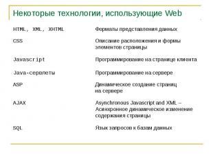 Некоторые технологии, использующие Web