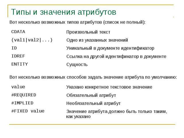 Типы и значения атрибутов