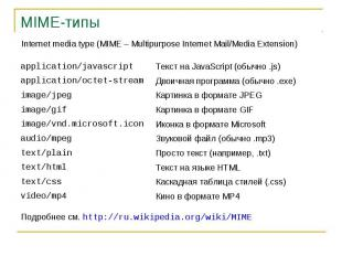 MIME-типы