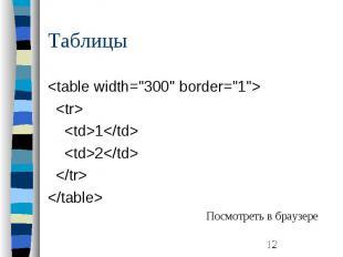 """Таблицы <table width=""""300"""" border=""""1""""> <tr> <"""