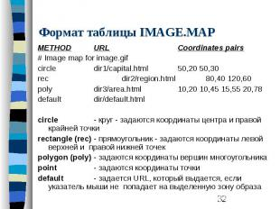 Формат таблицы IMAGE.MAP METHOD URL Coordinates pairs # Image map for image.gif