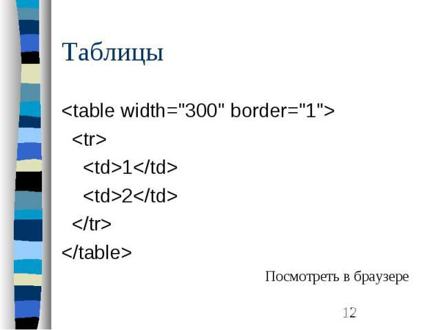 "Таблицы <table width=""300"" border=""1""> <tr> <td>1</td> <td>2</td> </tr> </table>"