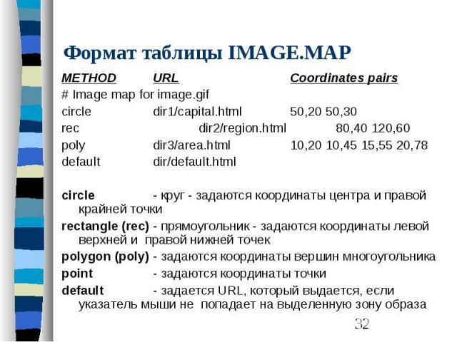 Формат таблицы IMAGE.MAP METHOD URL Coordinates pairs # Image map for image.gif circle dir1/capital.html 50,20 50,30 rec dir2/region.html 80,40 120,60 poly dir3/area.html 10,20 10,45 15,55 20,78 default dir/default.html circle - круг - задаются коор…