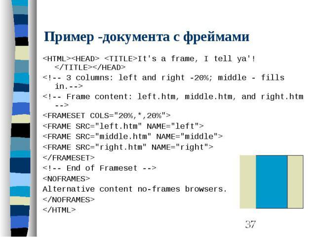 Пример -документа с фреймами <HTML><HEAD> <TITLE>It's a frame, I tell ya'!</TITLE></HEAD> <!-- 3 columns: left and right -20%; middle - fills in.--> <!-- Frame content: left.htm, middle.htm, and right.htm -->…