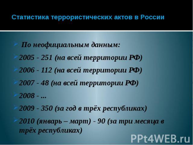 Статистика террористических актов в России По неофициальным данным: 2005 - 251 (на всей территории РФ) 2006 - 112 (на всей территории РФ) 2007 - 48 (на всей территории РФ) 2008 - ... 2009 - 350 (за год в трёх республиках) 2010 (январь – март) - 90 (…