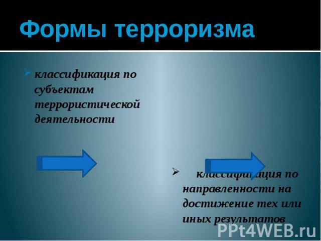 Формы терроризма классификация по субъектам террористической деятельности