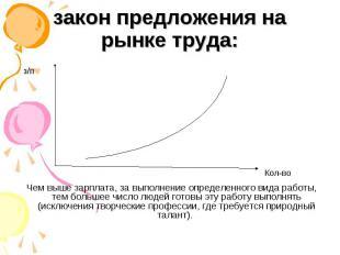 закон предложения на рынке труда: Чем выше зарплата, за выполнение определенного