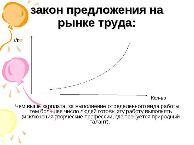 закон предложения на рынке труда: Чем выше зарплата, за выполнение определенного вида работы, тем большее число людей готовы эту работу выполнять (исключения творческие профессии, где требуется природный талант).