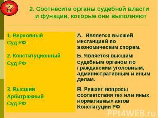 2. Соотнесите органы судебной власти и функции, которые они выполняют 2. Соотнес