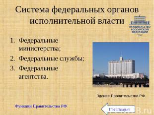 Федеральные министерства; Федеральные министерства; Федеральные службы; Федераль